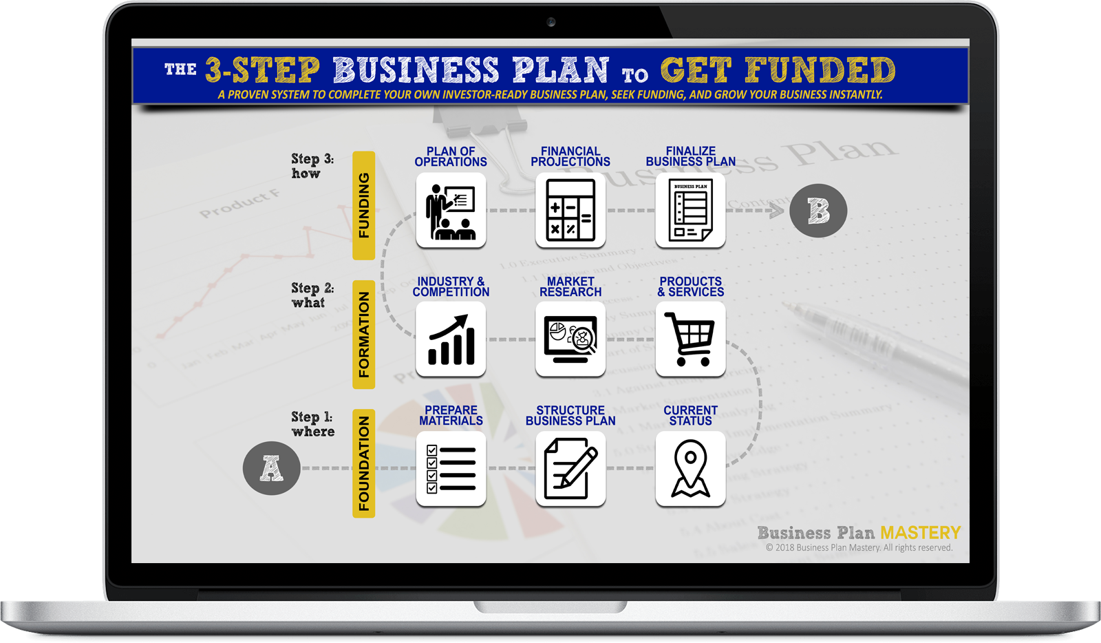 Business Plan Mastery - 3-Step Business Plan Signature System